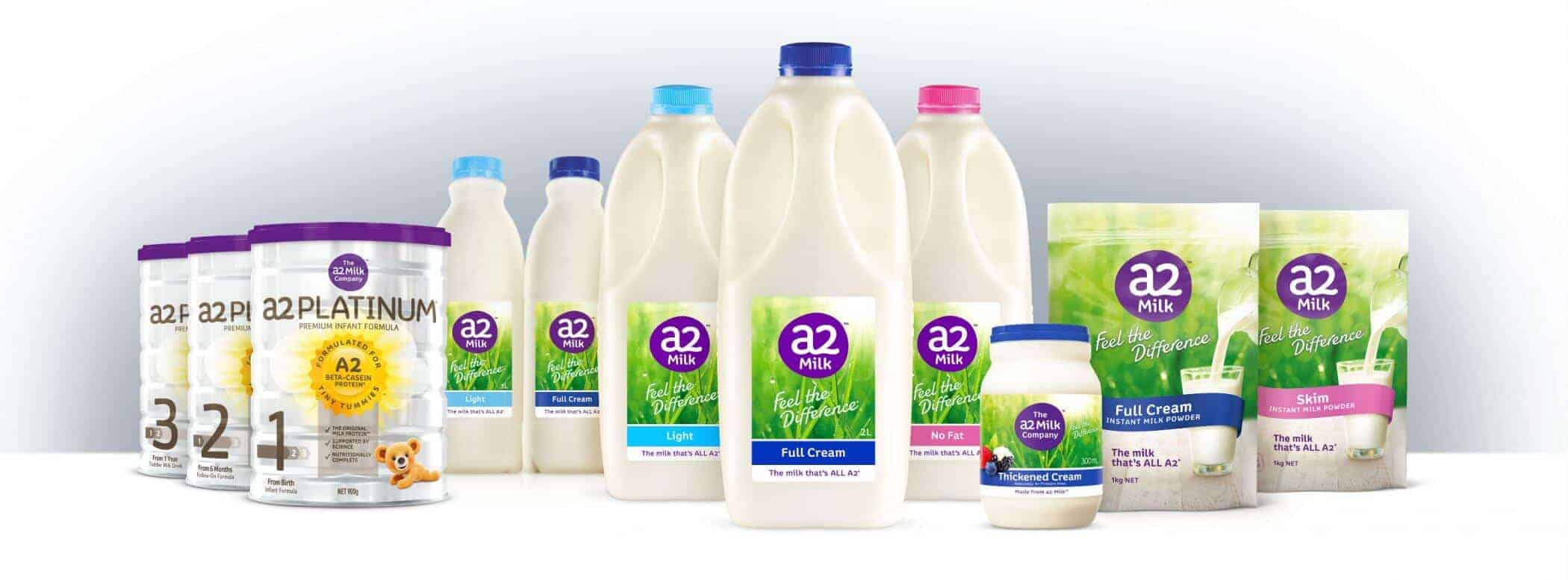 How To Invest In Shares - A2 Milk (ASX A2M)